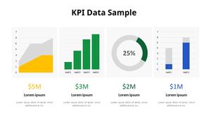 KPI 데이터 샘플 다이어그램