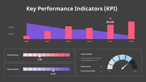 핵심 성과 지표 (KPI)