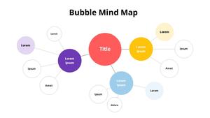 버블 마인드 맵 다이어그램