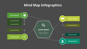 Mind Map 인포그래픽