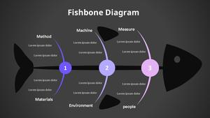 리얼 피쉬본 Diagram