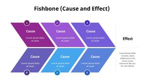 피쉬본 (Cause and Effect)