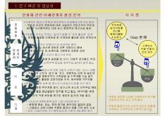 문화재분야사회적기업 육성전략 보고서 page 3