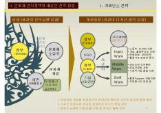 문화재분야사회적기업 육성전략 보고서 page 4