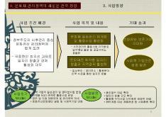 문화재분야사회적기업 육성전략 보고서 page 6