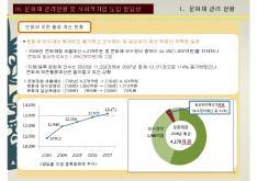 문화재분야사회적기업 육성전략 보고서 page 8