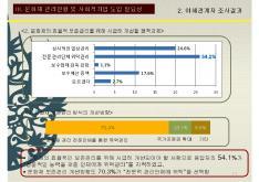 문화재분야사회적기업 육성전략 보고서 #11