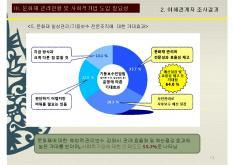 문화재분야사회적기업 육성전략 보고서 #13