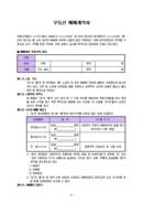 부동산 매매계약서(토지사용승낙서, 위임장 포함)