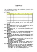 납품계약서(표준)
