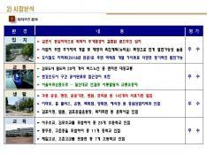 경기도 김포시 사우지구 공동주택 신축사업계획서 #11