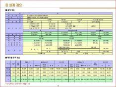 경기도 김포시 사우지구 공동주택 신축사업계획서 #14