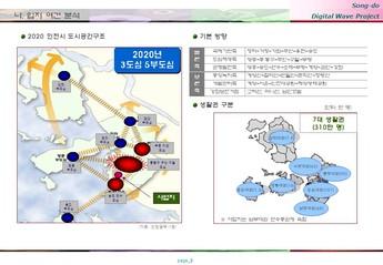 송도 게임 영상기업 단지조성 사업계획서 page 5