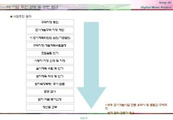 송도 게임 영상기업 단지조성 사업계획서 page 8