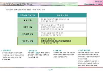 송도 게임 영상기업 단지조성 사업계획서 #11