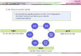 송도 게임 영상기업 단지조성 사업계획서 #13