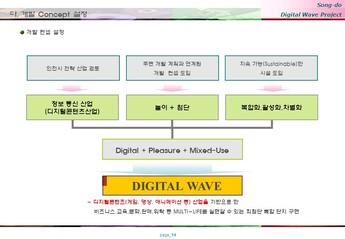 송도 게임 영상기업 단지조성 사업계획서 #14