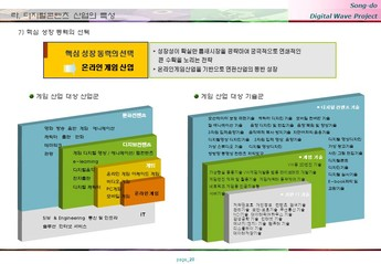 송도 게임 영상기업 단지조성 사업계획서 #20