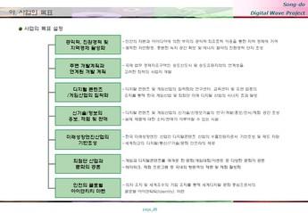 송도 게임 영상기업 단지조성 사업계획서 #25