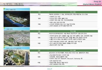 송도 게임 영상기업 단지조성 사업계획서 #27