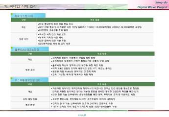 송도 게임 영상기업 단지조성 사업계획서 #28