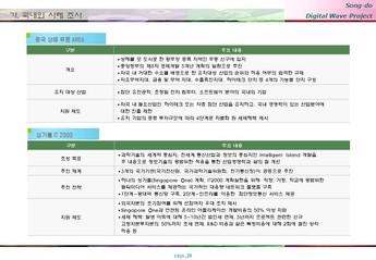 송도 게임 영상기업 단지조성 사업계획서 #29