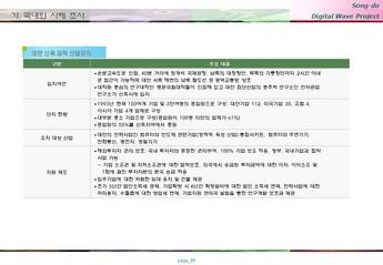 송도 게임 영상기업 단지조성 사업계획서 #31