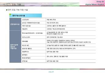 송도 게임 영상기업 단지조성 사업계획서 #35