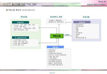 송도 게임 영상기업 단지조성 사업계획서 #39