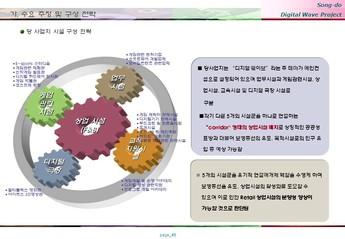 송도 게임 영상기업 단지조성 사업계획서 #45
