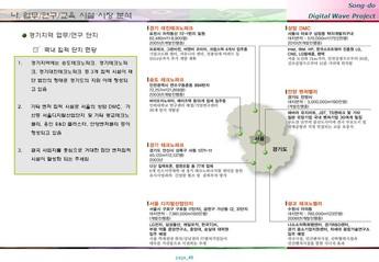 송도 게임 영상기업 단지조성 사업계획서 #46