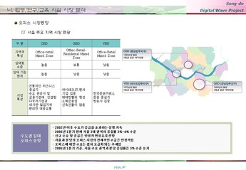 송도 게임 영상기업 단지조성 사업계획서 #47