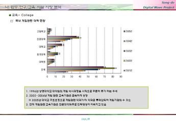 송도 게임 영상기업 단지조성 사업계획서 #49