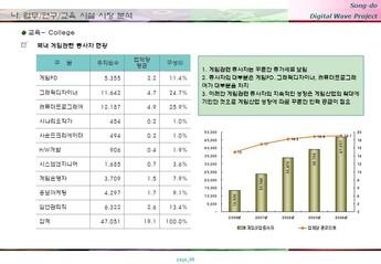 송도 게임 영상기업 단지조성 사업계획서 #50