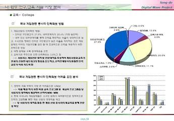 송도 게임 영상기업 단지조성 사업계획서 #52