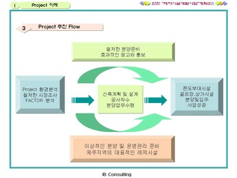 경기도연천 레저시설 개발 사업계획서 page 8