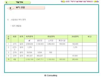 경기도연천 레저시설 개발 사업계획서 #15