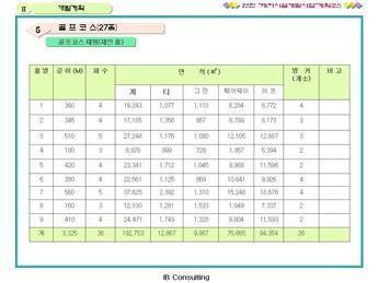 경기도연천 레저시설 개발 사업계획서 #19