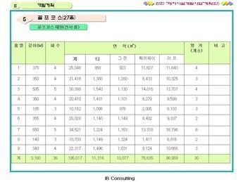 경기도연천 레저시설 개발 사업계획서 #20