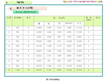경기도연천 레저시설 개발 사업계획서 #21