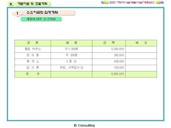경기도연천 레저시설 개발 사업계획서 #25