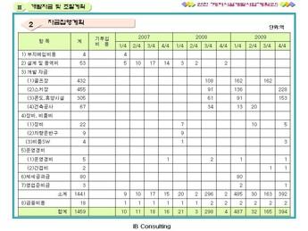경기도연천 레저시설 개발 사업계획서 #27
