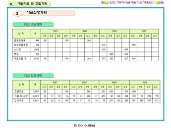 경기도연천 레저시설 개발 사업계획서 #28