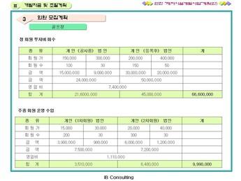 경기도연천 레저시설 개발 사업계획서 #29