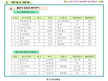 경기도연천 레저시설 개발 사업계획서 #32