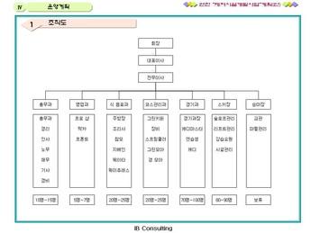 경기도연천 레저시설 개발 사업계획서 #34