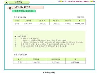 경기도연천 레저시설 개발 사업계획서 #35