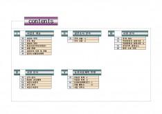 경기도 광주시쌍령동 공동주택사업계획서 page 2