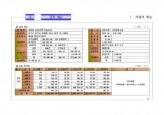 경기도 광주시쌍령동 공동주택사업계획서 page 4