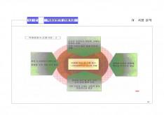경기도 광주시쌍령동 공동주택사업계획서 #14